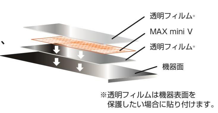 maxminiv構造